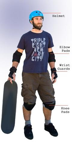 skateboarding safety gear